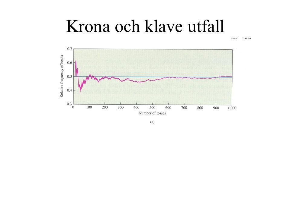 Föreläsning 5Forskningsmetodik 2005 Krona och klave utfall