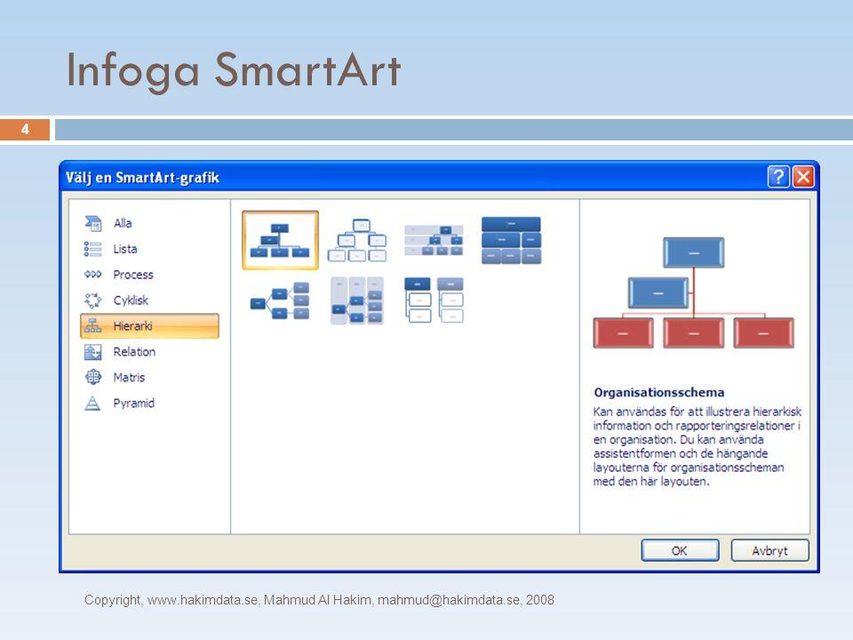 Infoga SmartArt Copyright, www.hakimdata.se, Mahmud Al Hakim, mahmud@hakimdata.se, 2008 4