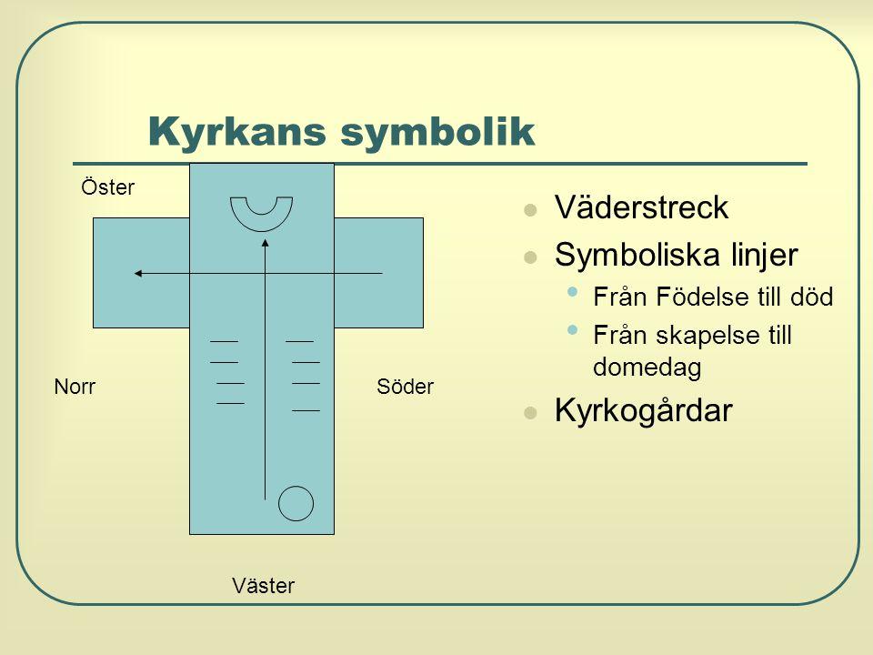 Kyrkans symbolik Väderstreck Symboliska linjer Från Födelse till död Från skapelse till domedag Kyrkogårdar Väster NorrSöder Öster