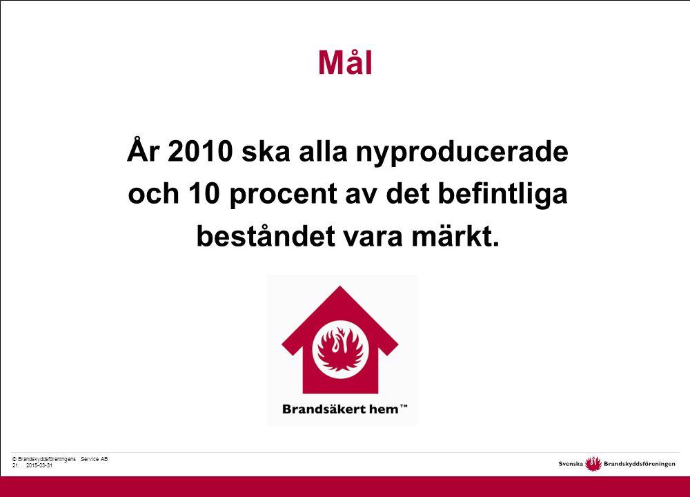 © Brandskyddsföreningens Service AB 21.