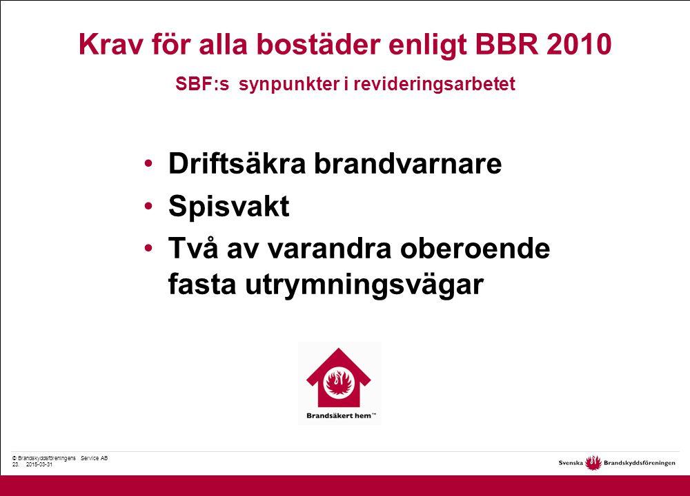 © Brandskyddsföreningens Service AB 23.