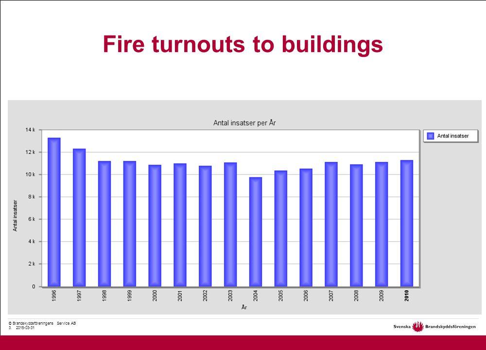 © Brandskyddsföreningens Service AB 3. 2015-03-31 Fire turnouts to buildings