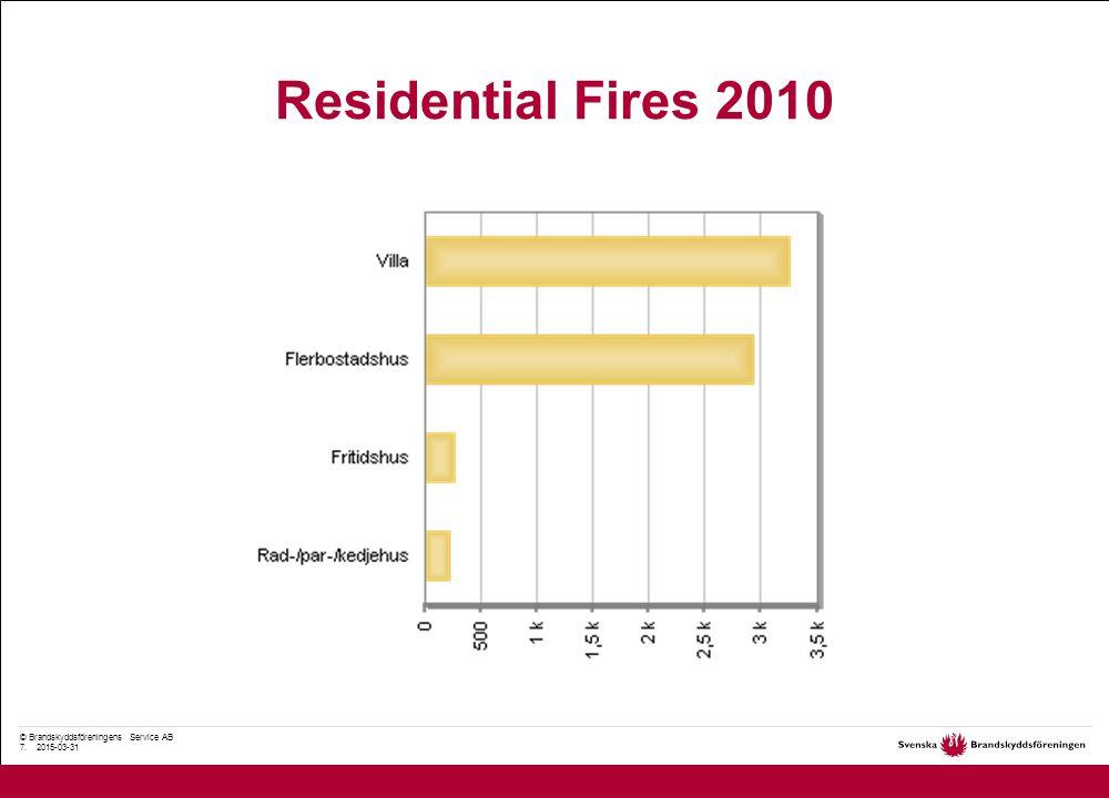 © Brandskyddsföreningens Service AB 7. 2015-03-31 Residential Fires 2010
