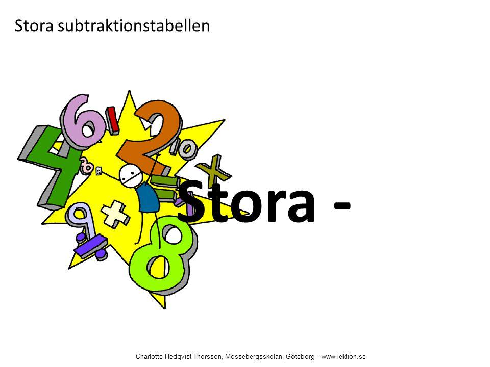 Stora - Stora subtraktionstabellen Charlotte Hedqvist Thorsson, Mossebergsskolan, Göteborg – www.lektion.se