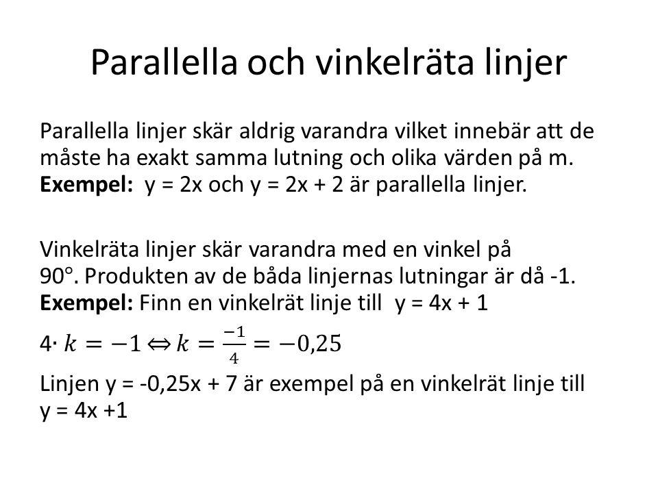 Parallella och vinkelräta linjer