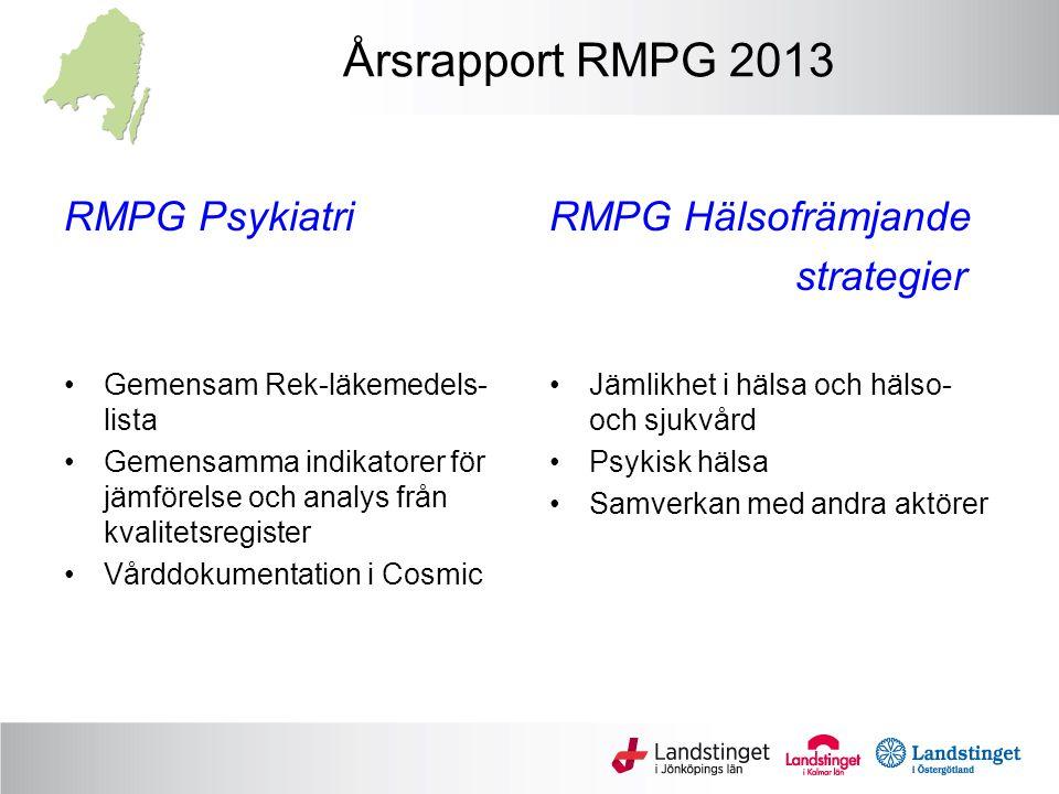 Årsrapport RMPG 2013 RMPG Psykiatri Gemensam Rek-läkemedels- lista Gemensamma indikatorer för jämförelse och analys från kvalitetsregister Vårddokumentation i Cosmic RMPG Hälsofrämjande strategier Jämlikhet i hälsa och hälso- och sjukvård Psykisk hälsa Samverkan med andra aktörer