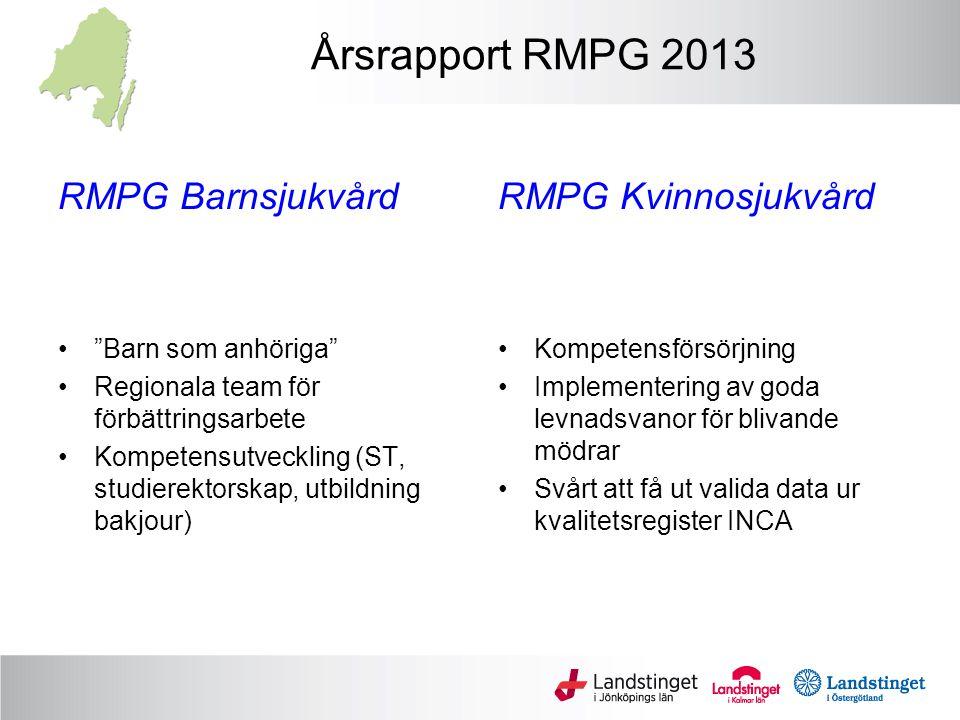 Årsrapport RMPG 2013 RMPG Barnsjukvård Barn som anhöriga Regionala team för förbättringsarbete Kompetensutveckling (ST, studierektorskap, utbildning bakjour) RMPG Kvinnosjukvård Kompetensförsörjning Implementering av goda levnadsvanor för blivande mödrar Svårt att få ut valida data ur kvalitetsregister INCA