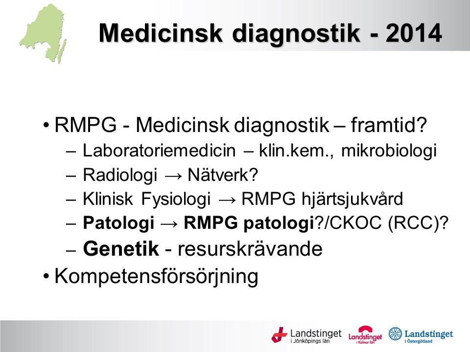 Medicinsk diagnostik - 2014 RMPG - Medicinsk diagnostik – framtid? – Laboratoriemedicin – klin.kem., mikrobiologi – Radiologi → Nätverk? – Klinisk Fys