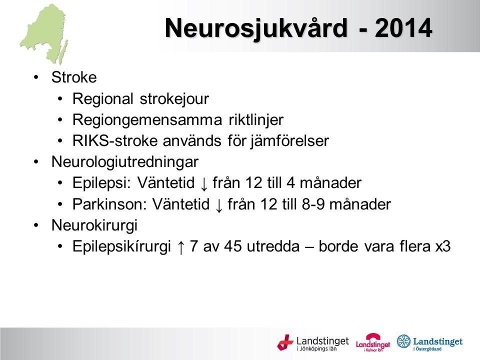 Neurosjukvård - 2014 Stroke Regional strokejour Regiongemensamma riktlinjer RIKS-stroke används för jämförelser Neurologiutredningar Epilepsi: Väntetid ↓ från 12 till 4 månader Parkinson: Väntetid ↓ från 12 till 8-9 månader Neurokirurgi Epilepsikírurgi ↑ 7 av 45 utredda – borde vara flera x3
