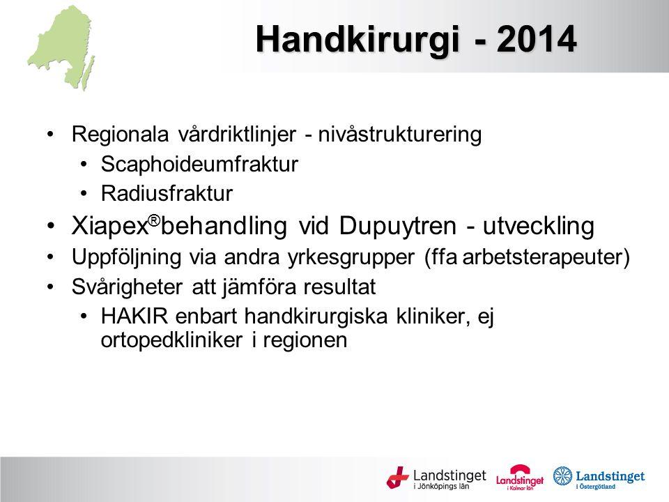 Handkirurgi - 2014 Regionala vårdriktlinjer - nivåstrukturering Scaphoideumfraktur Radiusfraktur Xiapex ® behandling vid Dupuytren - utveckling Uppföl