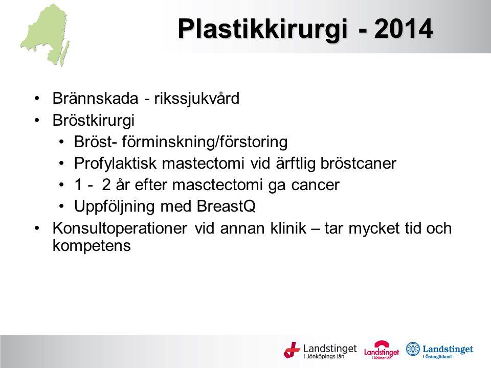 Plastikkirurgi - 2014 Brännskada - rikssjukvård Bröstkirurgi Bröst- förminskning/förstoring Profylaktisk mastectomi vid ärftlig bröstcaner 1 - 2 år ef