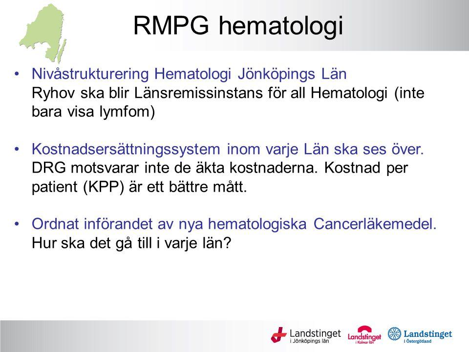 RMPG hematologi Nivåstrukturering Hematologi Jönköpings Län Ryhov ska blir Länsremissinstans för all Hematologi (inte bara visa lymfom) Kostnadsersätt