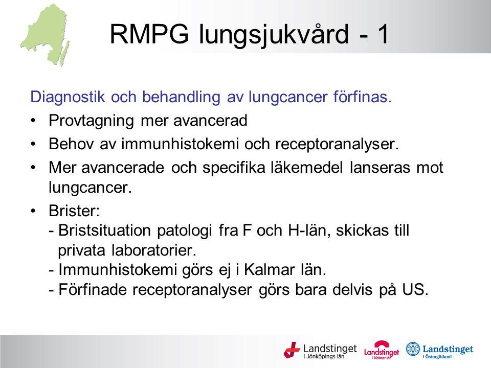 RMPG lungsjukvård - 1 Diagnostik och behandling av lungcancer förfinas. Provtagning mer avancerad Behov av immunhistokemi och receptoranalyser. Mer av