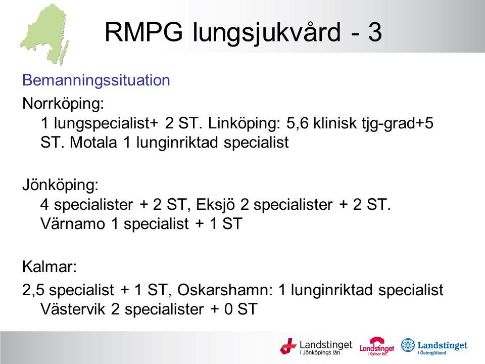 RMPG lungsjukvård - 3 Bemanningssituation Norrköping: 1 lungspecialist+ 2 ST. Linköping: 5,6 klinisk tjg-grad+5 ST. Motala 1 lunginriktad specialist J