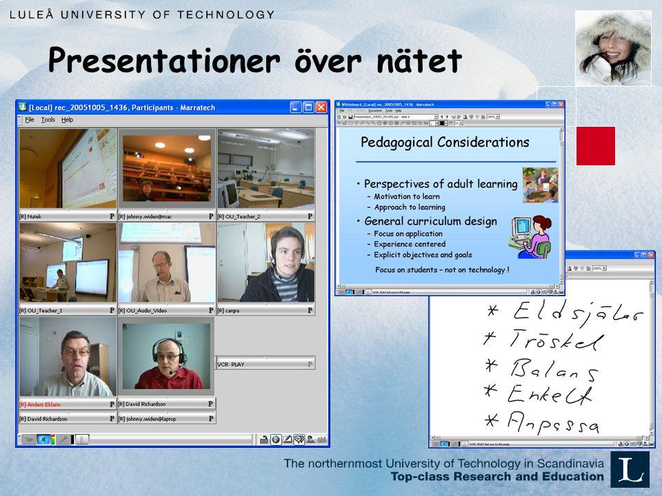 Presentationer över nätet
