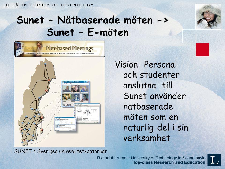 Sunet – Nätbaserade möten -> Sunet – E-möten Vision: Personal och studenter anslutna till Sunet använder nätbaserade möten som en naturlig del i sin verksamhet SUNET = Sveriges universitetsdatornät