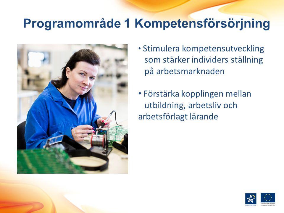 Programområde 2 Ökade övergångar till arbete Kvinnor och män som står långt ifrån arbetsmarknaden ska komma i arbete, utbildning eller närmare arbetsmarknaden Underlätta etableringen i arbetslivet och öka deltagandet i utbildning för unga kvinnor och män