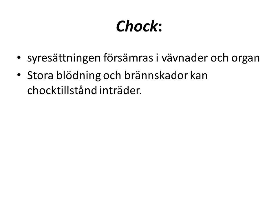Chock: syresättningen försämras i vävnader och organ Stora blödning och brännskador kan chocktillstånd inträder.