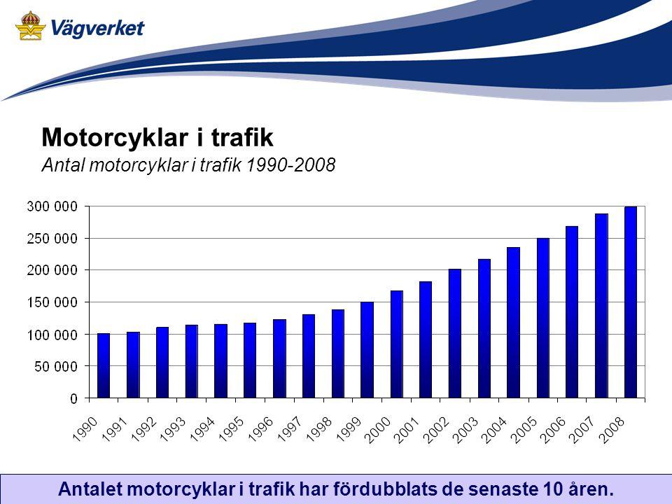 Motorcyklar i trafik Antal motorcyklar i trafik 1990-2008 Antalet motorcyklar i trafik har fördubblats de senaste 10 åren.