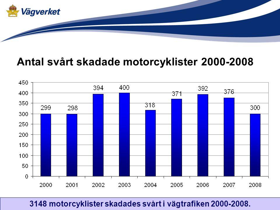 Antal svårt skadade motorcyklister 2000-2008 3148 motorcyklister skadades svårt i vägtrafiken 2000-2008.
