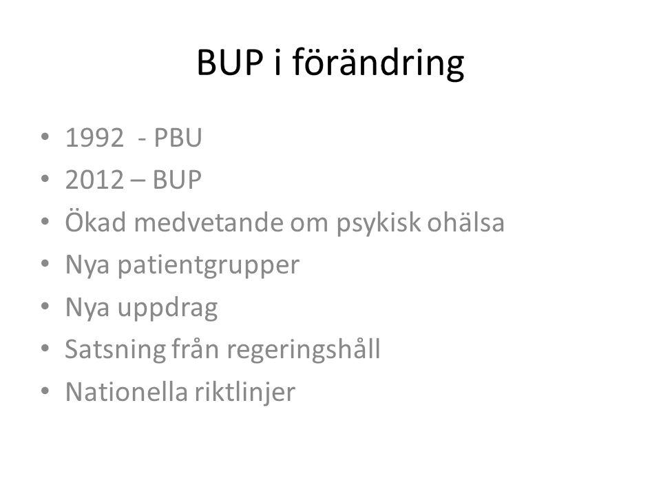BUP i förändring 1992 - PBU 2012 – BUP Ökad medvetande om psykisk ohälsa Nya patientgrupper Nya uppdrag Satsning från regeringshåll Nationella riktlinjer