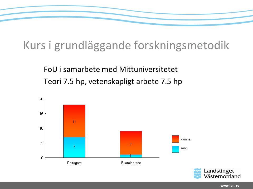www.lvn.se Kurs i grundläggande forskningsmetodik FoU i samarbete med Mittuniversitetet Teori 7.5 hp, vetenskapligt arbete 7.5 hp kvinna man 7 1 11 7