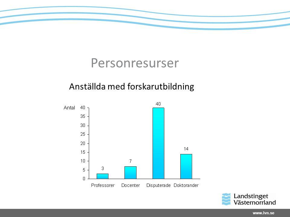 www.lvn.se Anställda med forskarutbildning Personresurser Antal