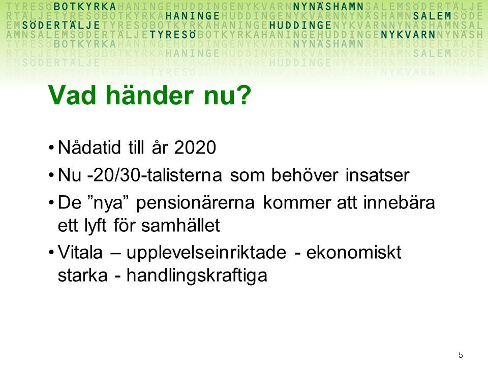 """5 Vad händer nu? Nådatid till år 2020 Nu -20/30-talisterna som behöver insatser De """"nya"""" pensionärerna kommer att innebära ett lyft för samhället Vita"""