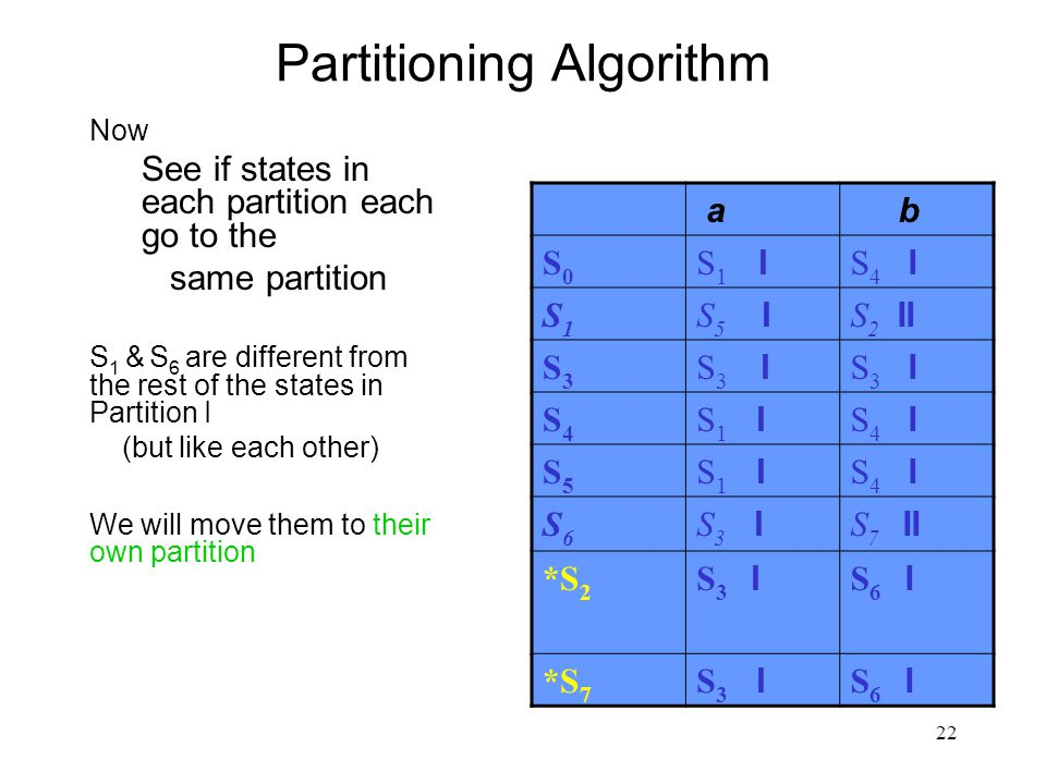 22 Partitioning Algorithm Now See if states in each partition each go to the same partition S 1 & S 6 are different from the rest of the states in Partition I (but like each other) We will move them to their own partition a b S0S0 S 1 I S 4 I S1S1 S 5 I S 2 II S3S3 S 3 I S4S4 S 1 I S 4 I S5S5 S 1 I S 4 I S6S6 S 3 I S 7 II *S 2 S 3 I S 6 I *S 7 S 3 I S 6 I