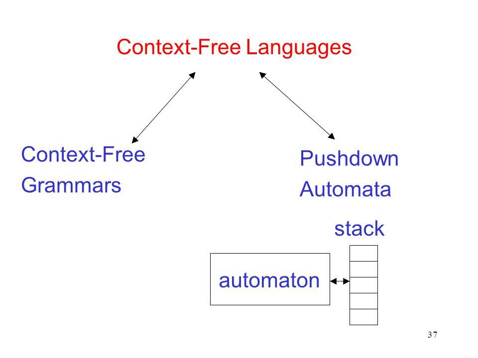 37 Context-Free Languages Pushdown Automata Context-Free Grammars stack automaton
