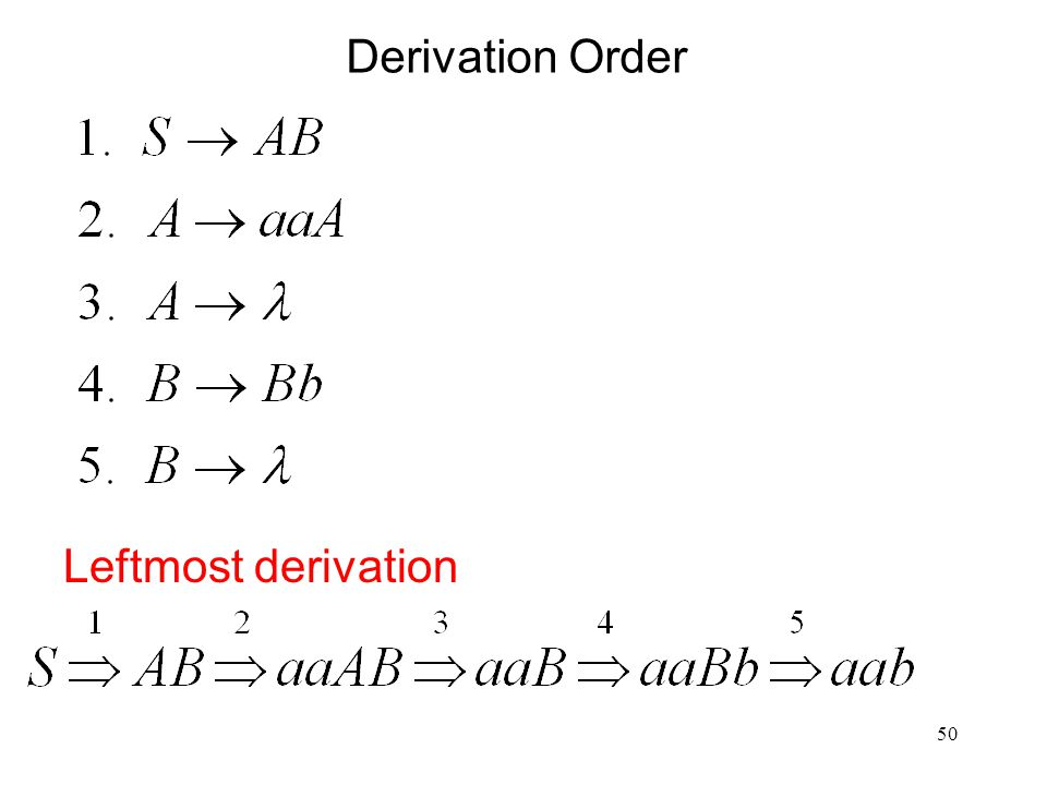 50 Derivation Order Leftmost derivation