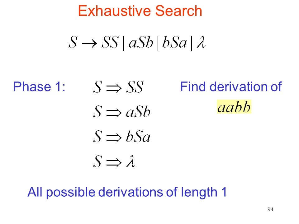 94 Exhaustive Search Phase 1: All possible derivations of length 1 Find derivation of
