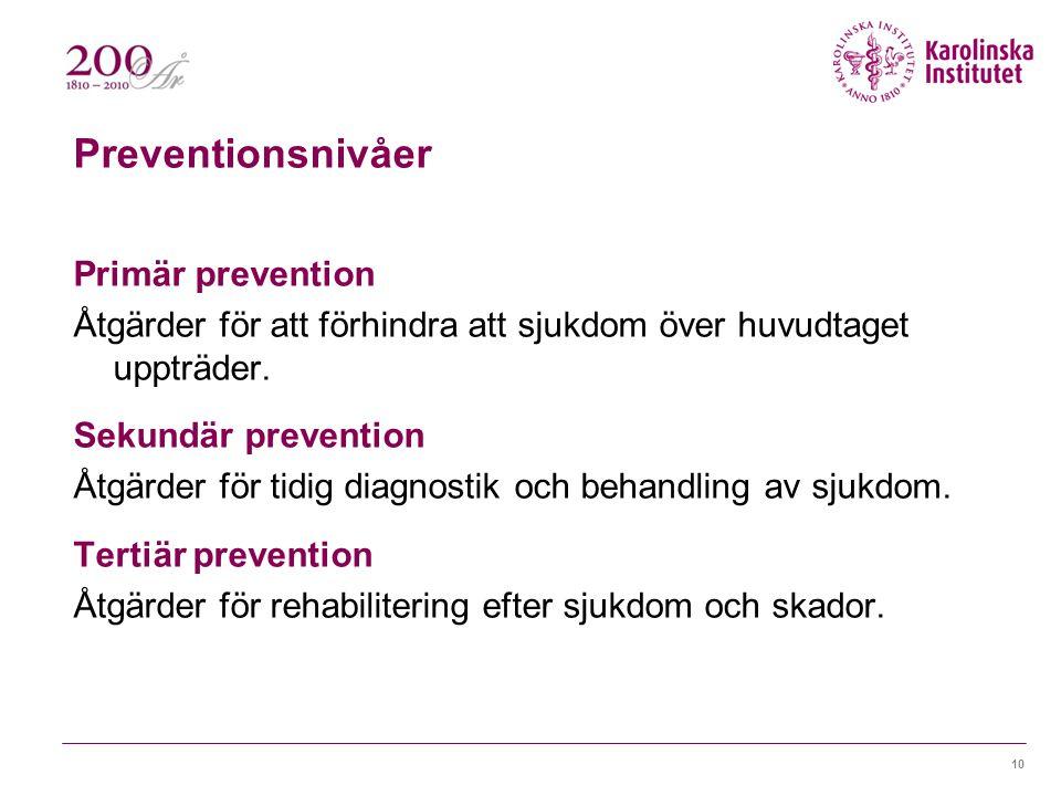 10 Preventionsnivåer Primär prevention Åtgärder för att förhindra att sjukdom över huvudtaget uppträder. Sekundär prevention Åtgärder för tidig diagno