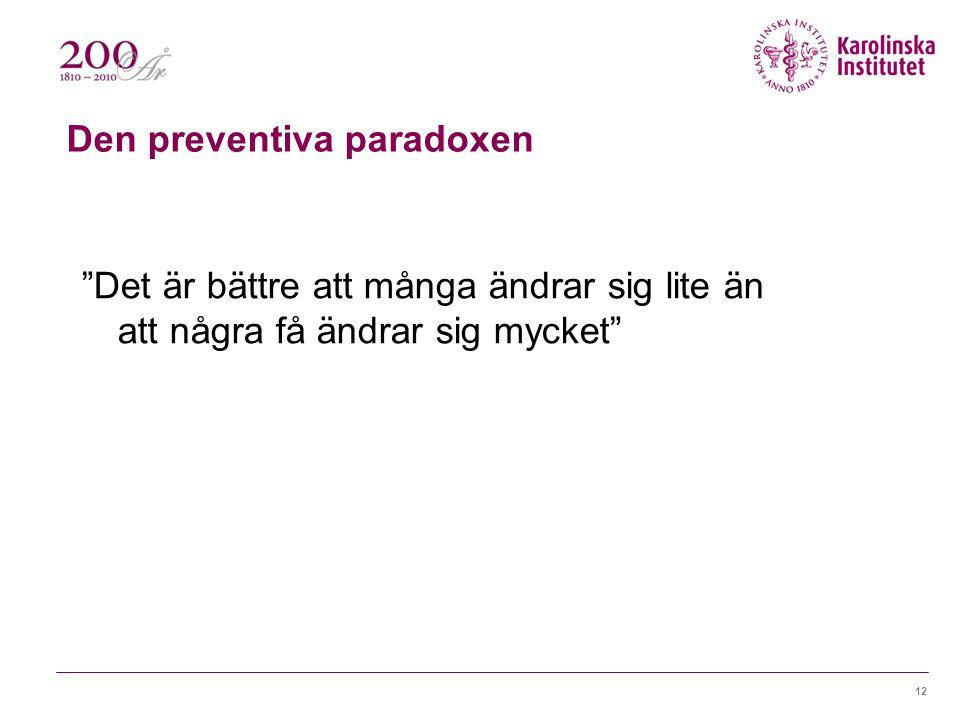 12 Den preventiva paradoxen Det är bättre att många ändrar sig lite än att några få ändrar sig mycket