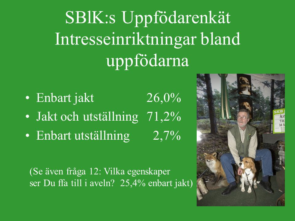 SBlK:s Uppfödarenkät Användningsområde.