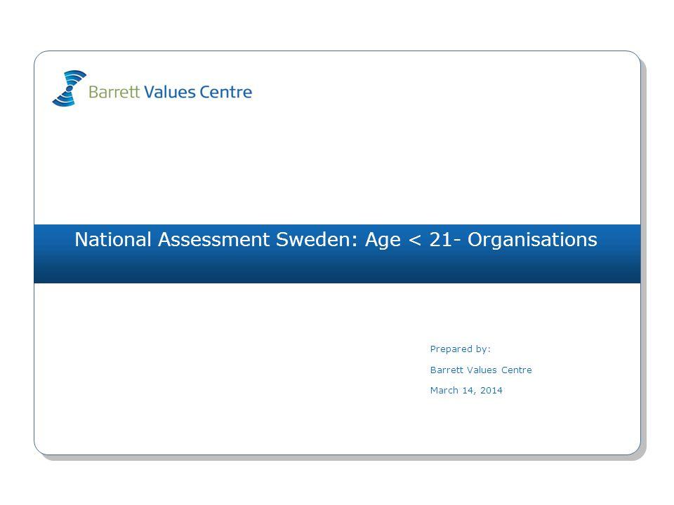 National Assessment Sweden: Age < 21- Organisations (60) 3+.