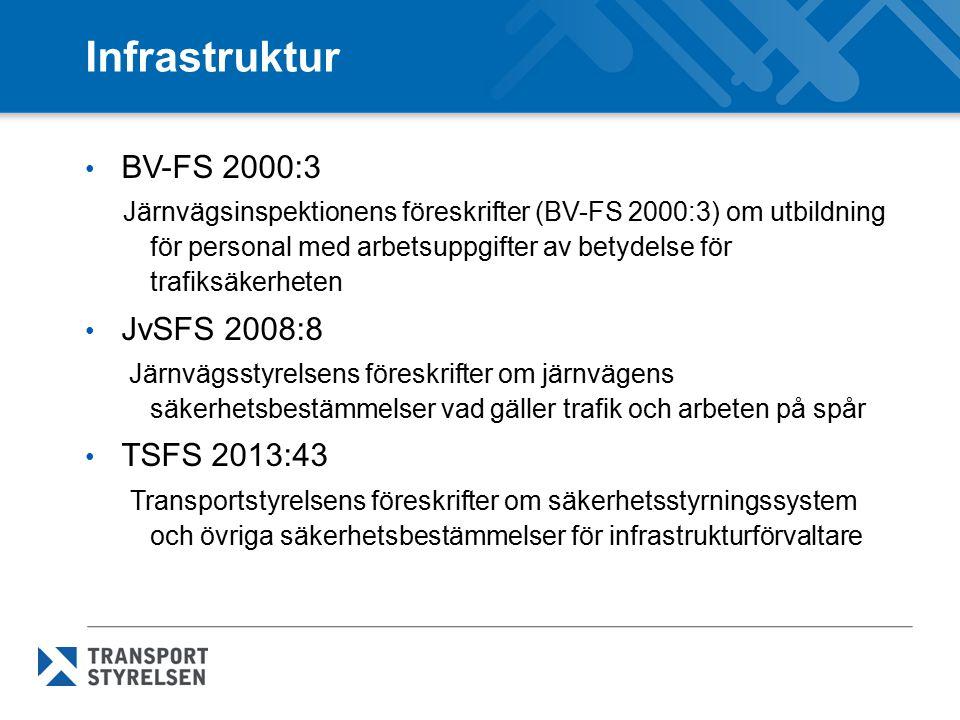 Teknik järnväg BV-FS 1995:4 (BV-FS 1997:4) Järnvägsinspektionens föreskrifter om namn på trafikplats för järnväg Införande av TSD:er – Energi HS + CR – Infrastruktur HS + CR – Rullande materiel HS – Rullande materiel – Lok och passagerarvagnar CR – Rullande materiel - Buller – Funktionshindrade – Säkerhet i järnvägstunnlar – Trafikstyrning och signalering