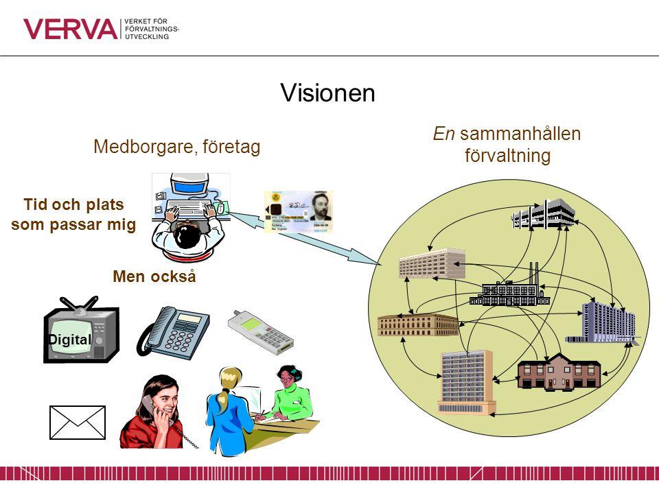 Visionen En sammanhållen förvaltning Medborgare, företag Tid och plats som passar mig Men också Digital