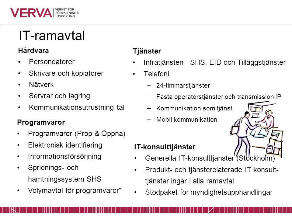 IT-ramavtal Hårdvara Persondatorer Skrivare och kopiatorer Nätverk Servrar och lagring Kommunikationsutrustning tal Tjänster Infratjänsten - SHS, EID