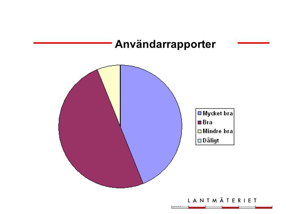 Användarrapporter