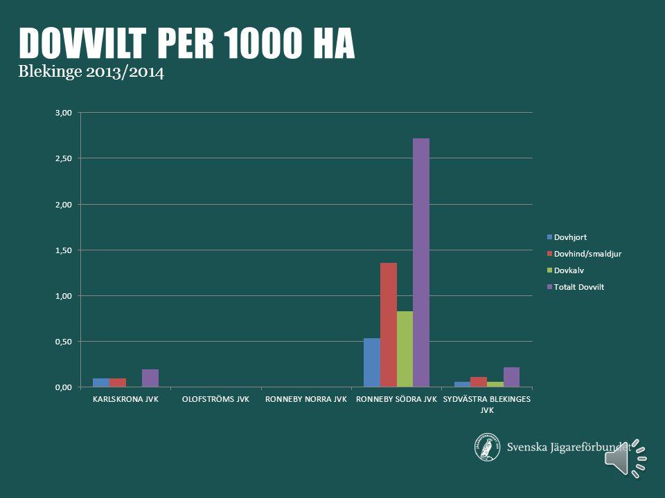 KRONVILT PER 1000 HA Blekinge 2013/2014