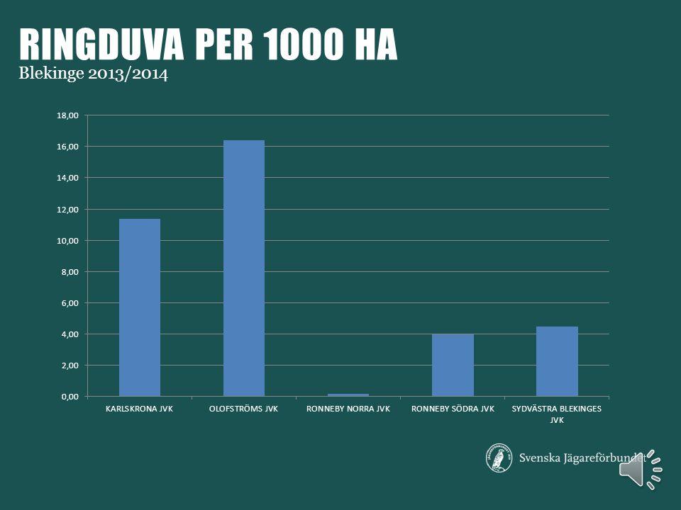 GRÄSAND PER 1000 HA Blekinge 2013/2014