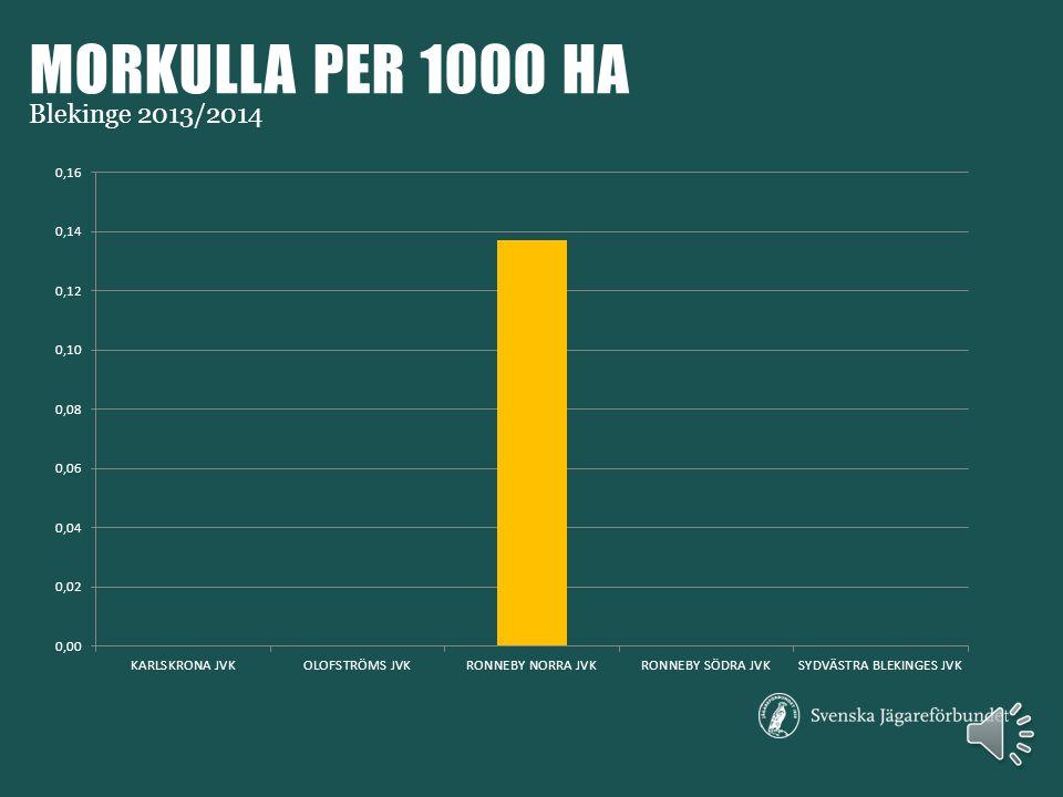 FASAN PER 1000 HA Blekinge 2013/2014