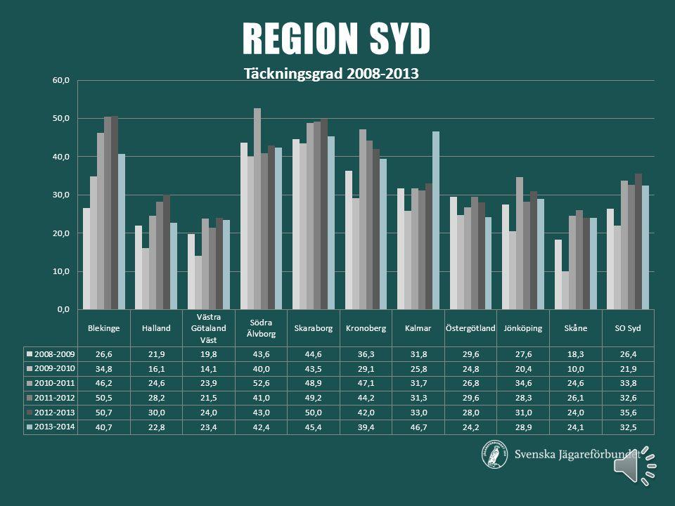 AVSKJUTNINGSSTATISTIKEN Följande statistik baseras på de avskjutningsrapporter som inkommit till den 31/12 2014 Statistiken är tillförlitligare ju högre täckningsgrad I kretsar med mycket låg täckningsgrad kan resultaten därför skilja sig en del från de verkliga avskjutningsnivåerna