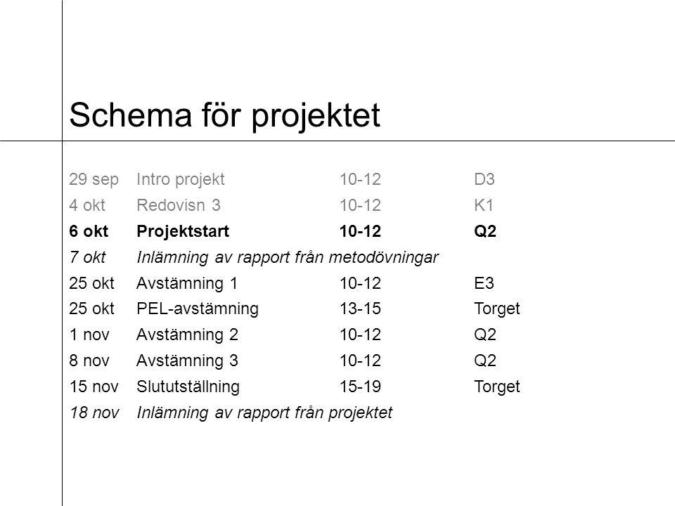 Schema för projektet 29 sepIntro projekt10-12D3 4 oktRedovisn 310-12K1 6 oktProjektstart10-12Q2 7 oktInlämning av rapport från metodövningar 25 oktAvstämning 110-12E3 25 oktPEL-avstämning13-15Torget 1 novAvstämning 210-12Q2 8 novAvstämning 310-12Q2 15 nov Slututställning15-19Torget 18 novInlämning av rapport från projektet