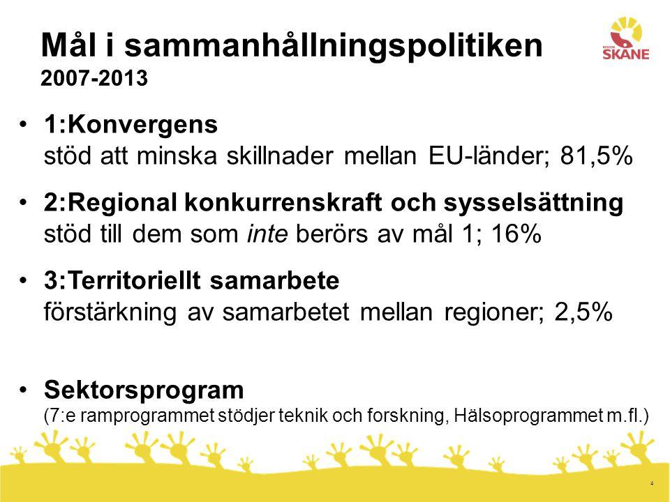 5 Gränsregionalt samarbete Öresund-Kattegat-Skagerrak och Södra Östersjön Interreg IVA