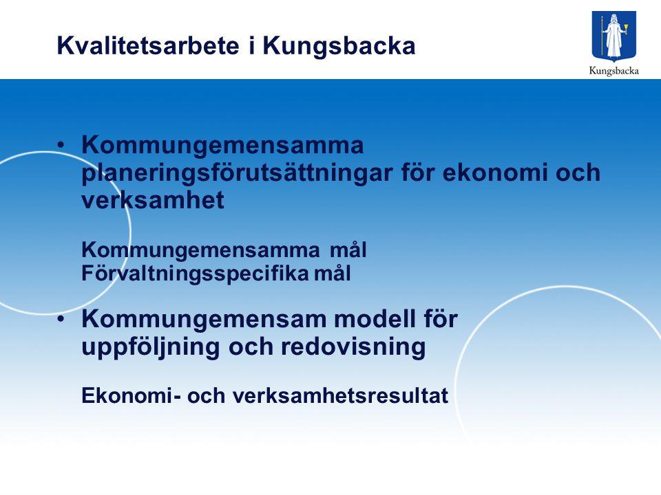 Kvalitetsarbete i Kungsbacka Kommungemensamma planeringsförutsättningar för ekonomi och verksamhet Kommungemensamma mål Förvaltningsspecifika mål Kommungemensam modell för uppföljning och redovisning Ekonomi- och verksamhetsresultat
