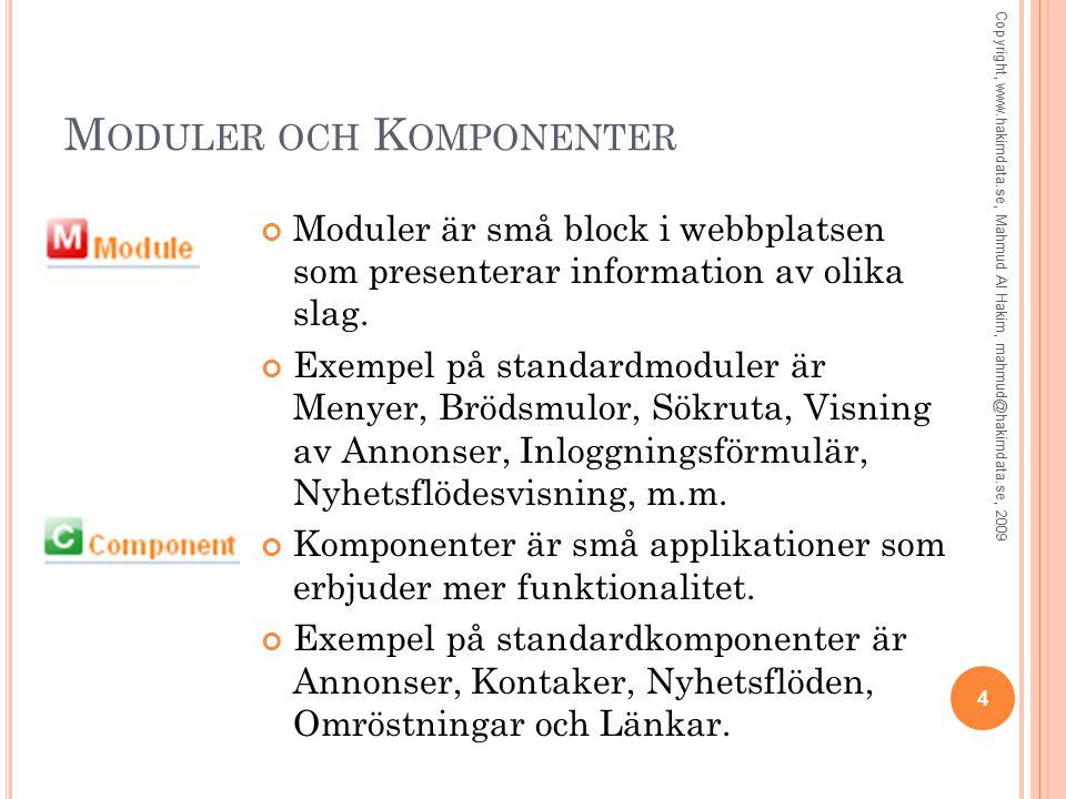 M ODULER OCH K OMPONENTER Moduler är små block i webbplatsen som presenterar information av olika slag.