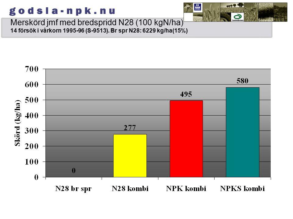 Merskörd jmf med bredspridd N28 (100 kgN/ha) 14 försök i vårkorn 1995-96 (S-9513).