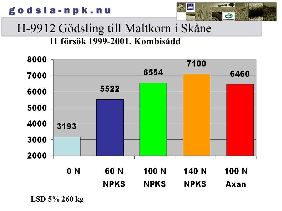 H-9912 Gödsling till Maltkorn i Skåne 11 försök 1999-2001. Kombisådd LSD 5% 260 kg